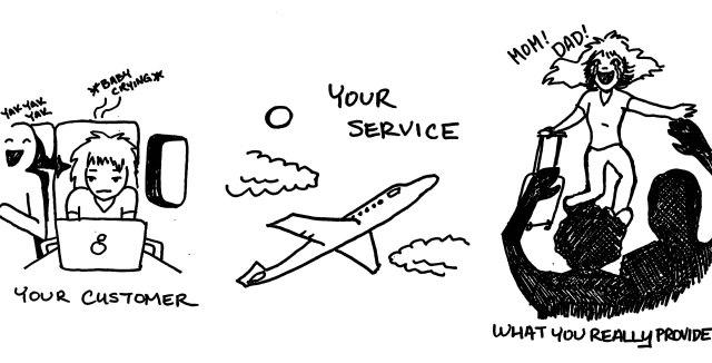Service Innovation 6